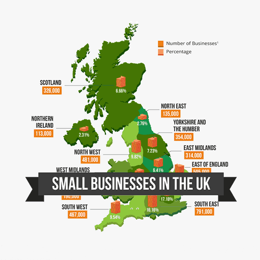 Small Businesses in the UK
